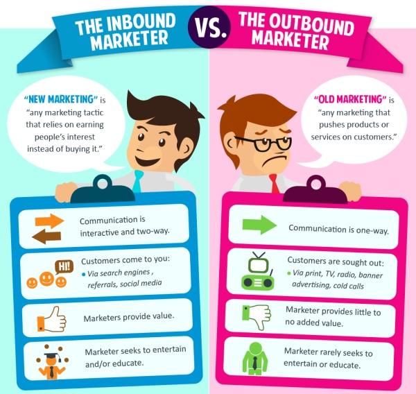 Inbound marketing versus outbound marketing infographic