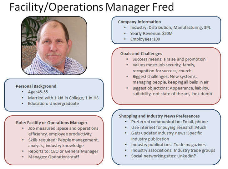 Buyer Persona Facility Fred