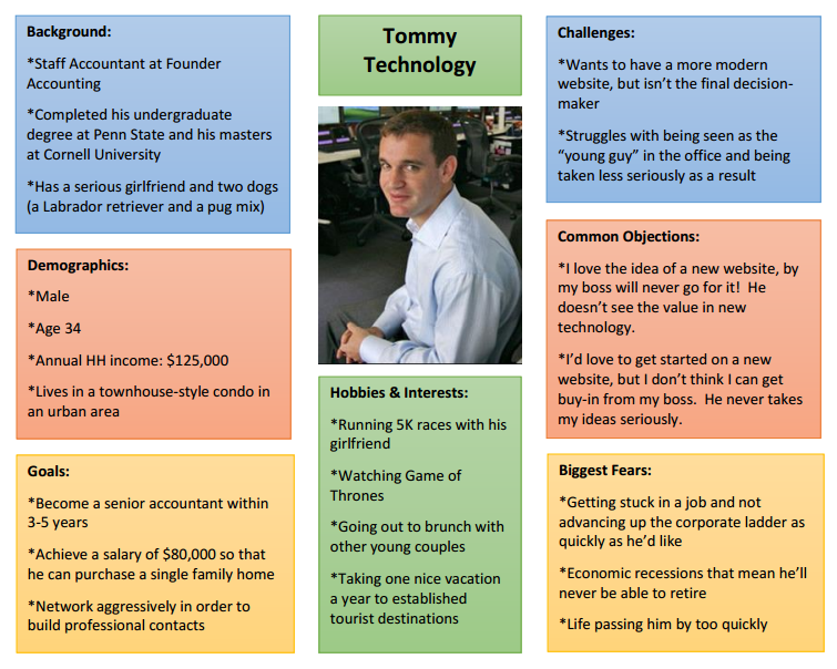 Buyer Persona voorbeeld - Tommy Technology